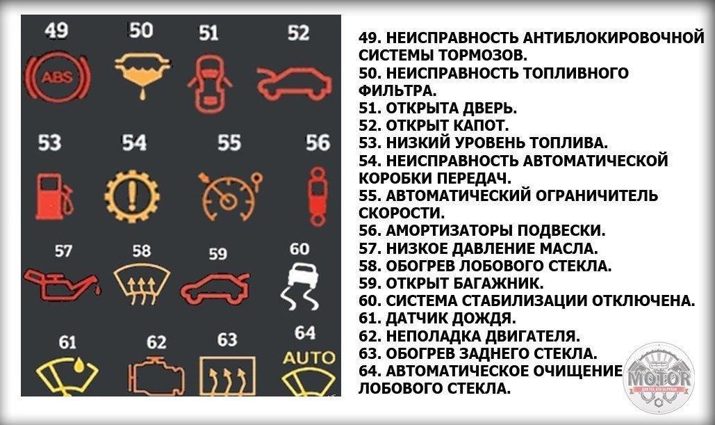 Значение других предупреждающих значков  в автомобиле